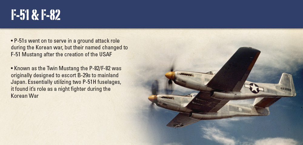 P-51 Mustang History - Stallion 51